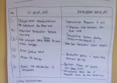 Hasil Musyawarah